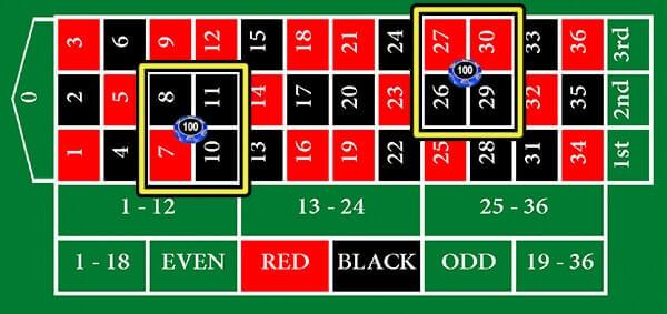 Corner Bet atau Quad Bet