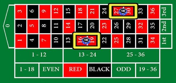 Split Bet